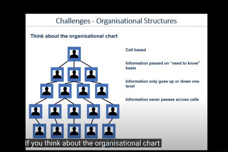 Video on the poor practices and processes we see around data
