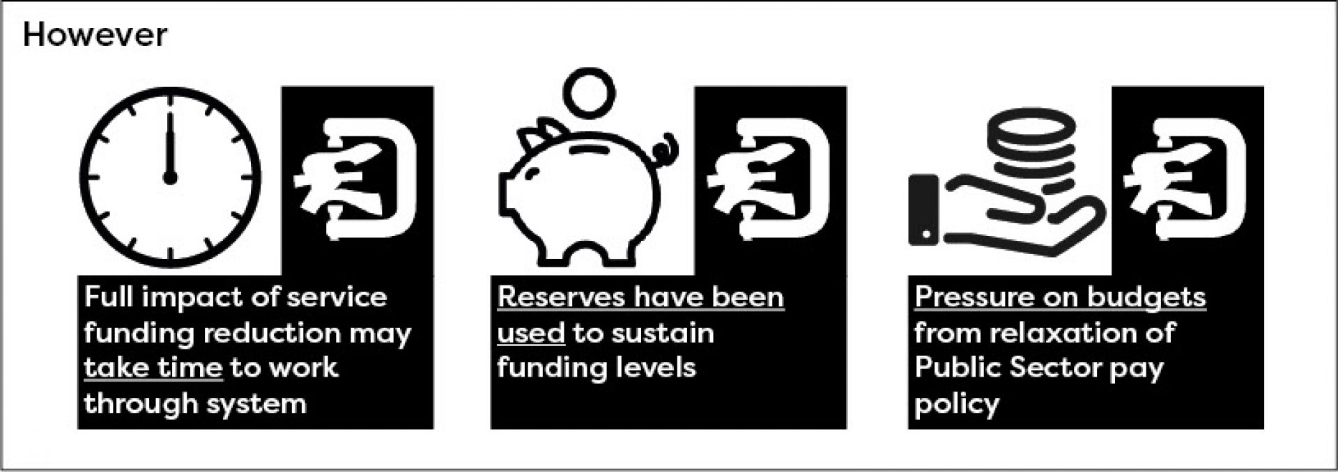 However services, reserves and budgets have been affected